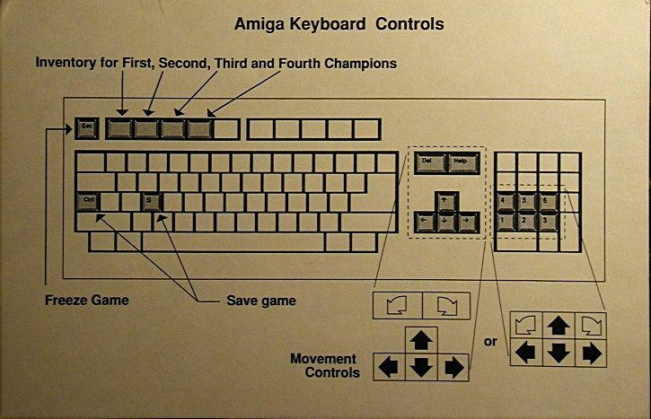Chaos Strikes Back for Amiga - Keyboard Controls