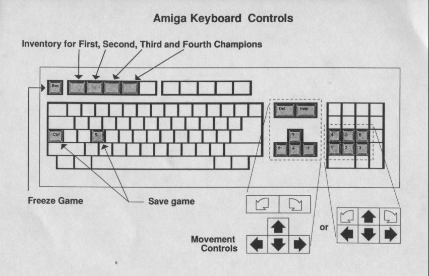 Dungeon Master for Amiga - English Keyboard Controls