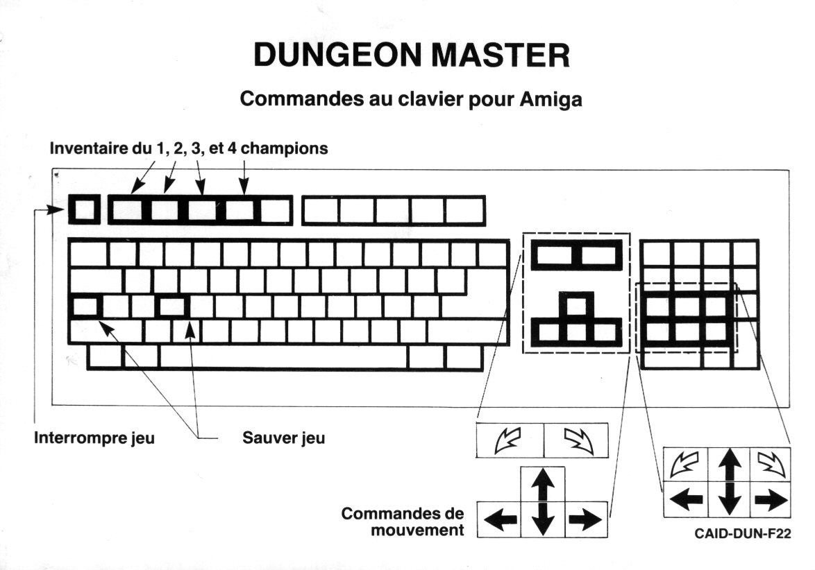 Dungeon Master for Amiga (Original release) - Version 2.0 French Keyboard Controls