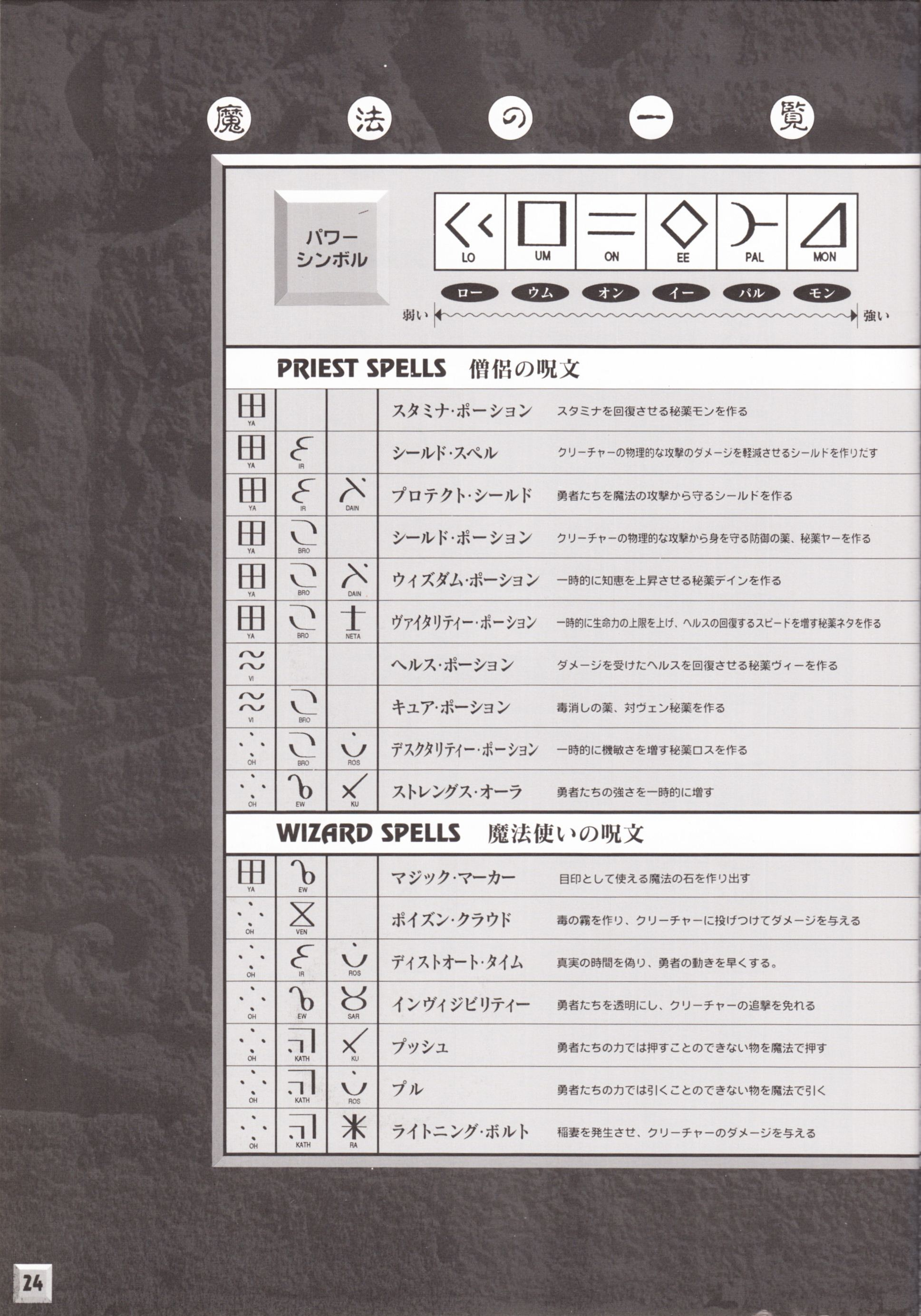 Game - Dungeon Master II - JP - PC-9801 - 3.5-inch - The Guidance Of Adventure - Page 026 - Scan
