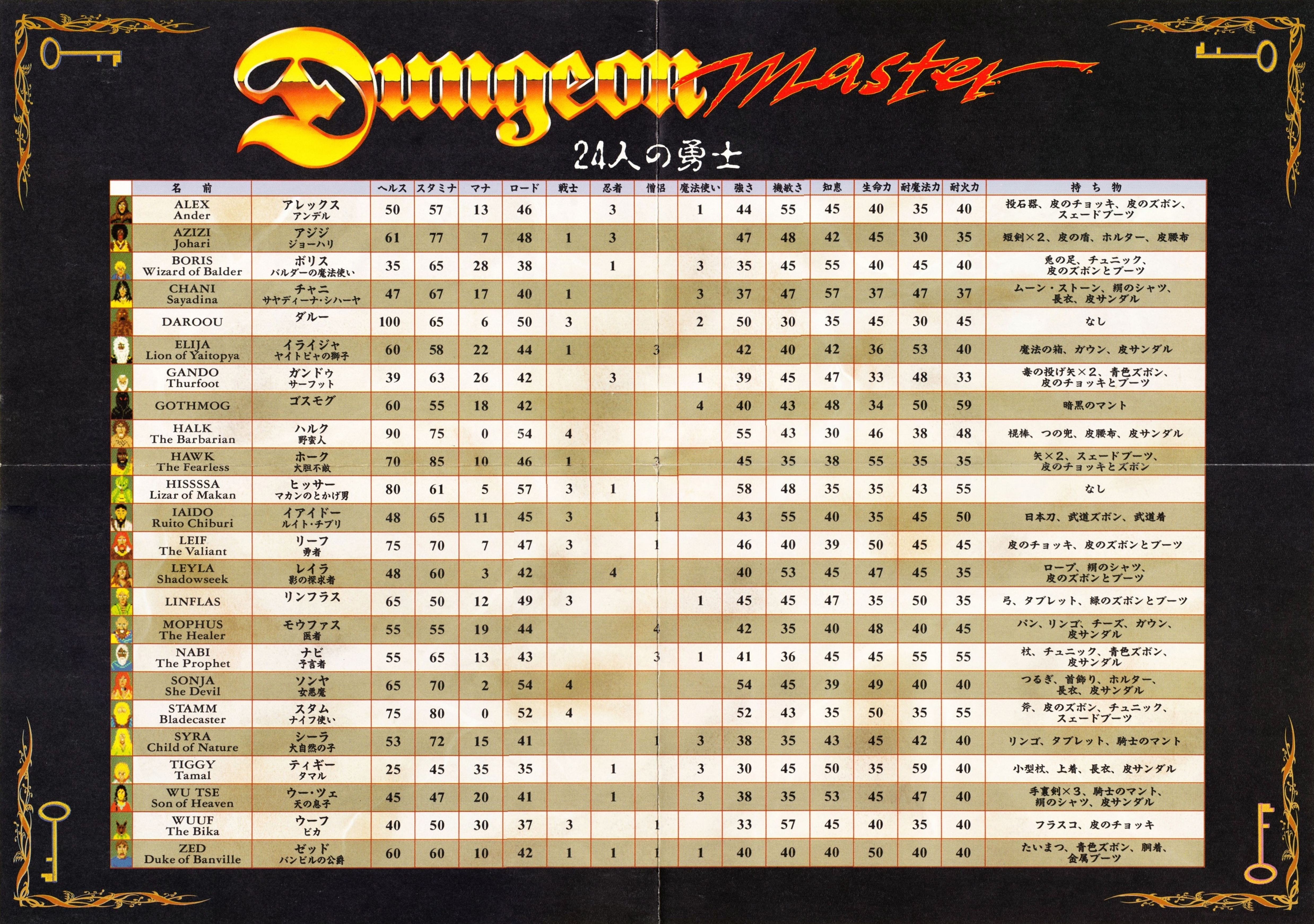 Game - Dungeon Master - JP - PC-9801 - 5.25-inch - Information Card - Front - Scan