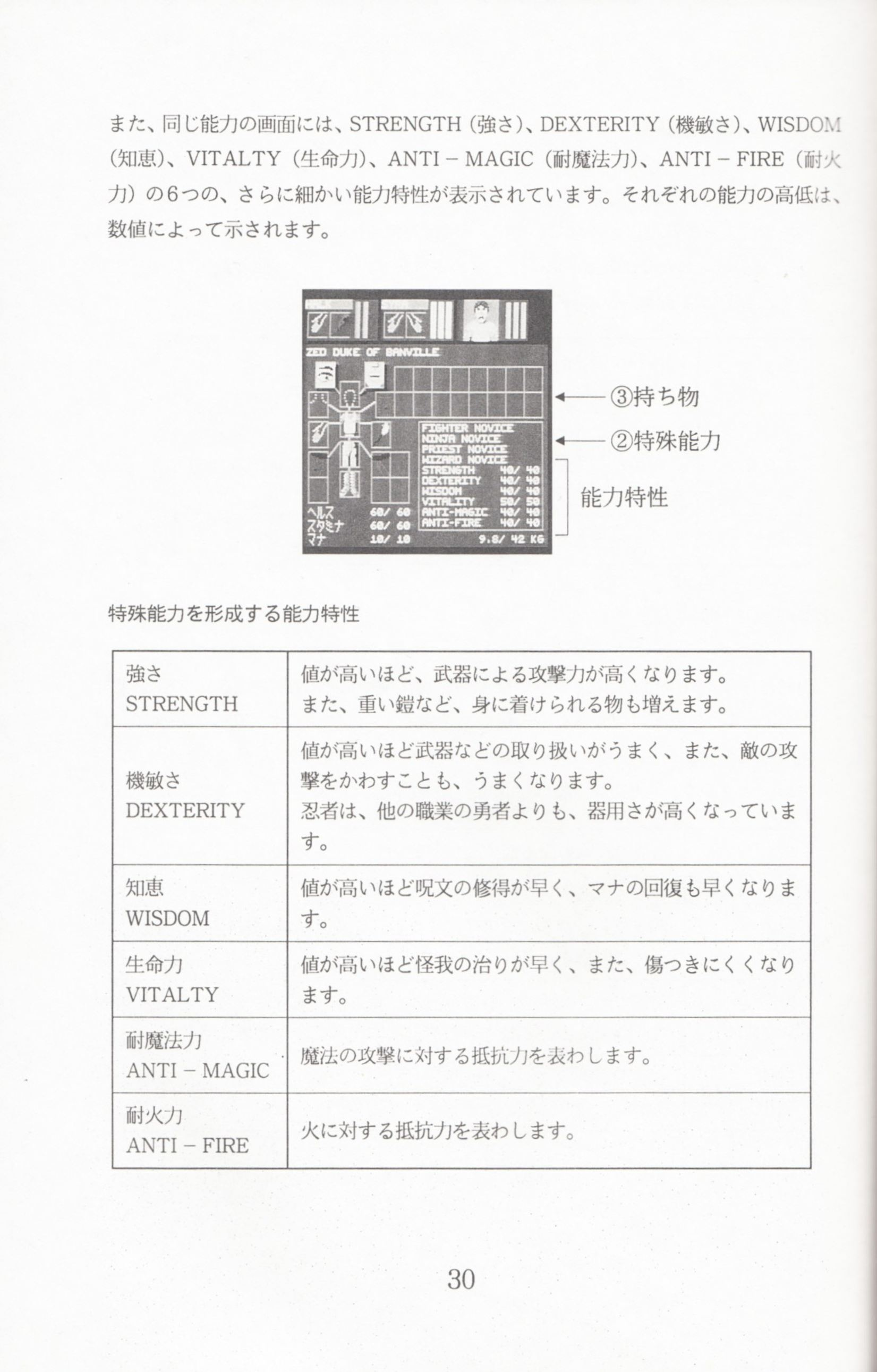 Game - Dungeon Master - JP - PC-9801 - 5.25-inch - Manual - Page 032 - Scan