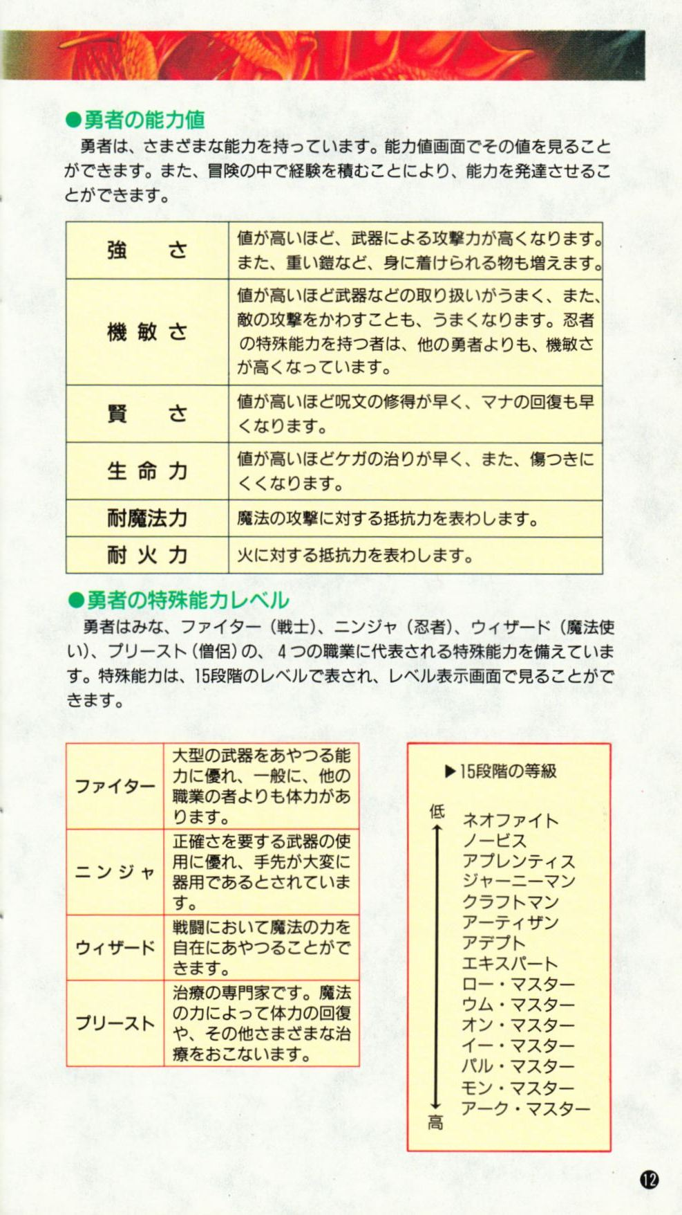 Game - Dungeon Master - JP - Super Famicom - Manual - Page 015 - Scan