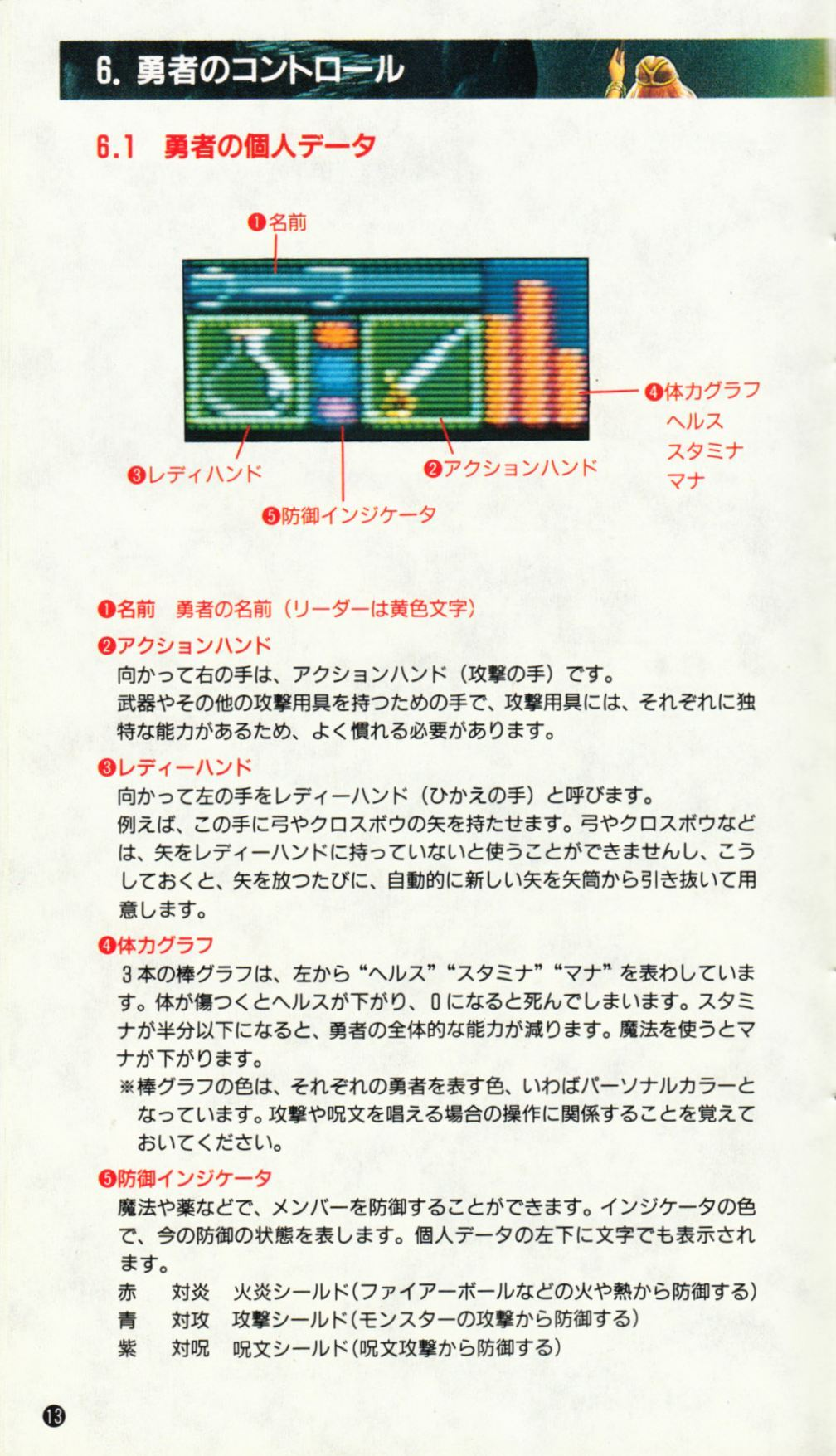 Game - Dungeon Master - JP - Super Famicom - Manual - Page 016 - Scan
