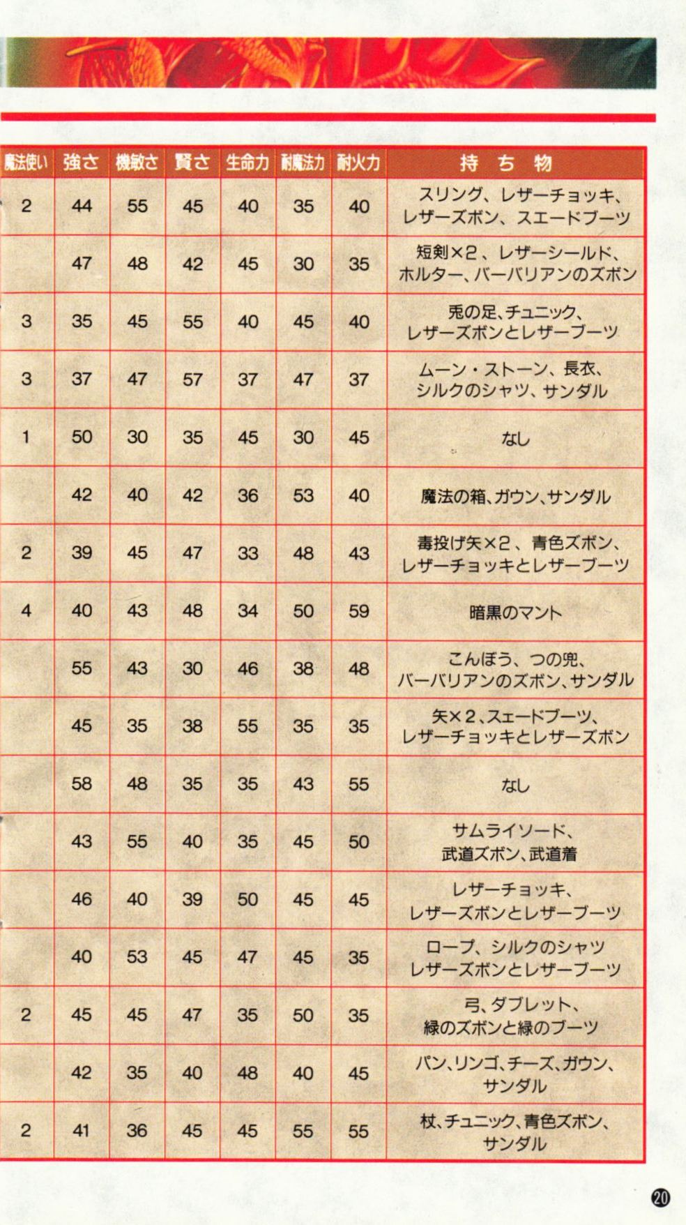 Game - Dungeon Master - JP - Super Famicom - Manual - Page 023 - Scan