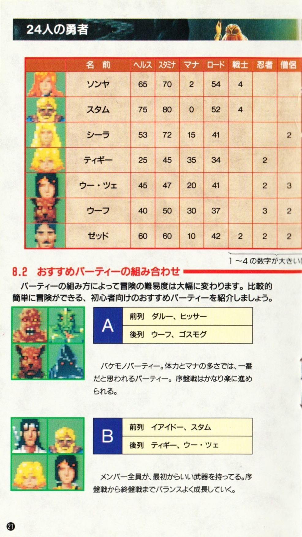 Game - Dungeon Master - JP - Super Famicom - Manual - Page 024 - Scan