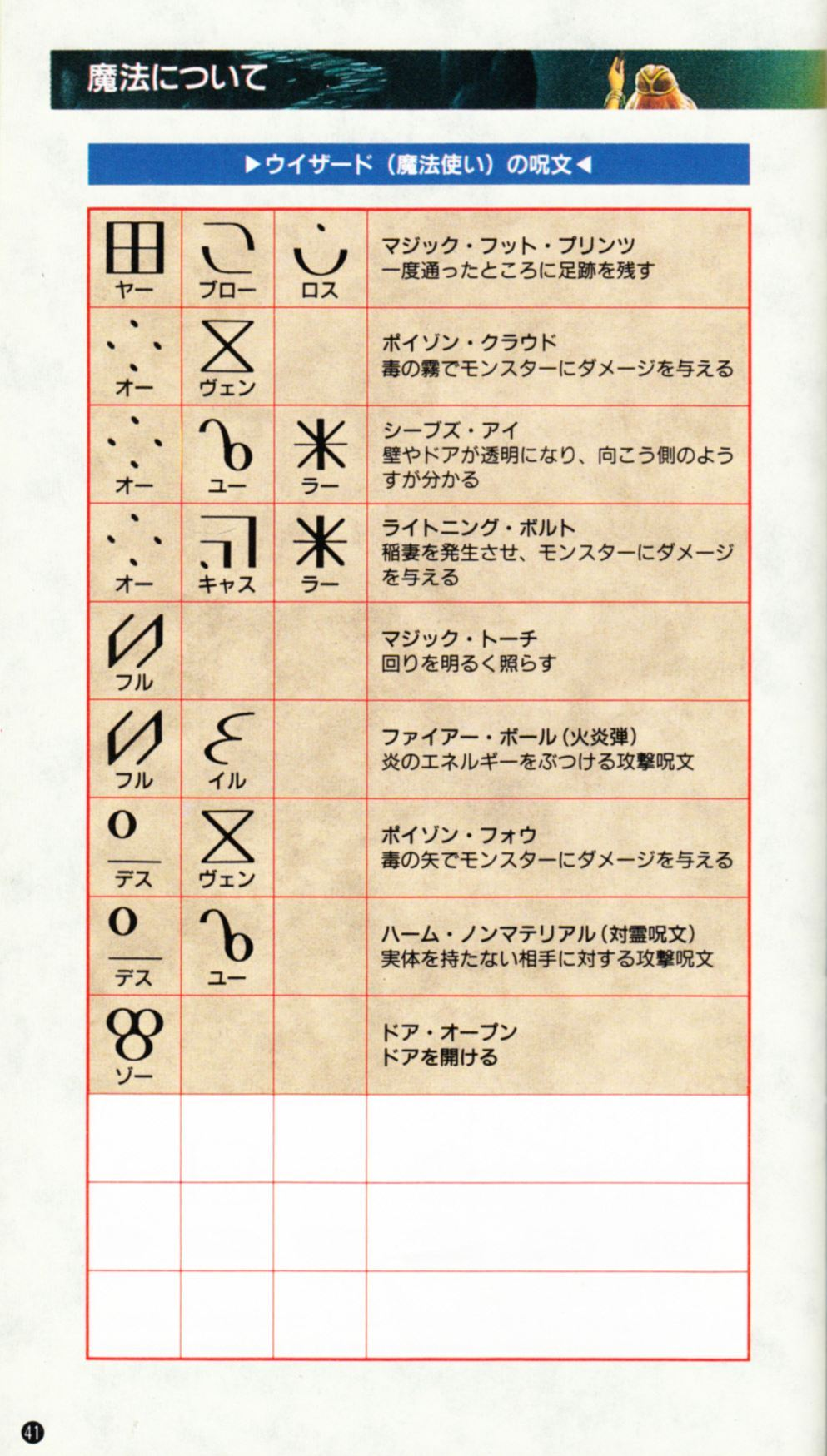 Game - Dungeon Master - JP - Super Famicom - Manual - Page 044 - Scan