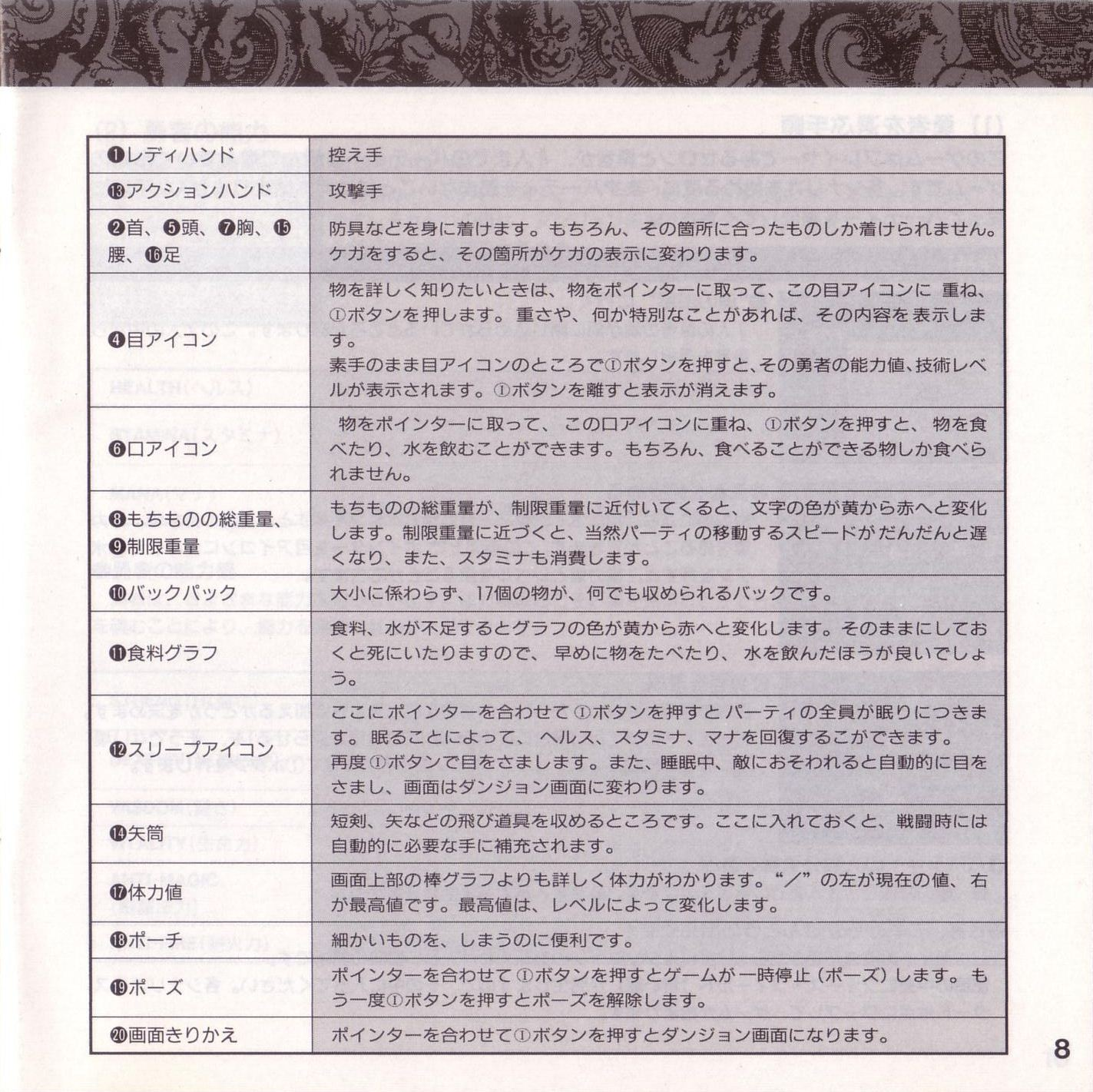 Game - Theron's Quest - JP - PC Engine - Booklet - Page 011 - Scan