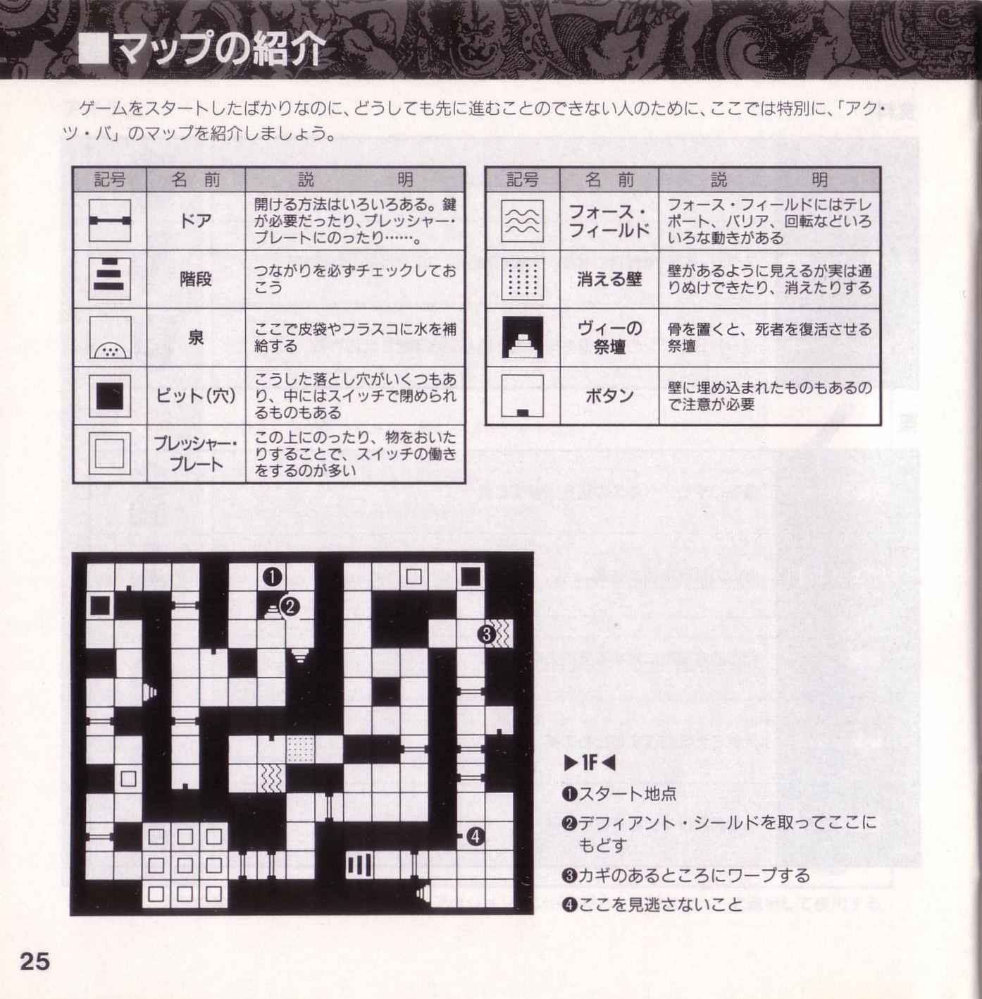 Game - Theron's Quest - JP - PC Engine - Booklet - Page 028 - Scan