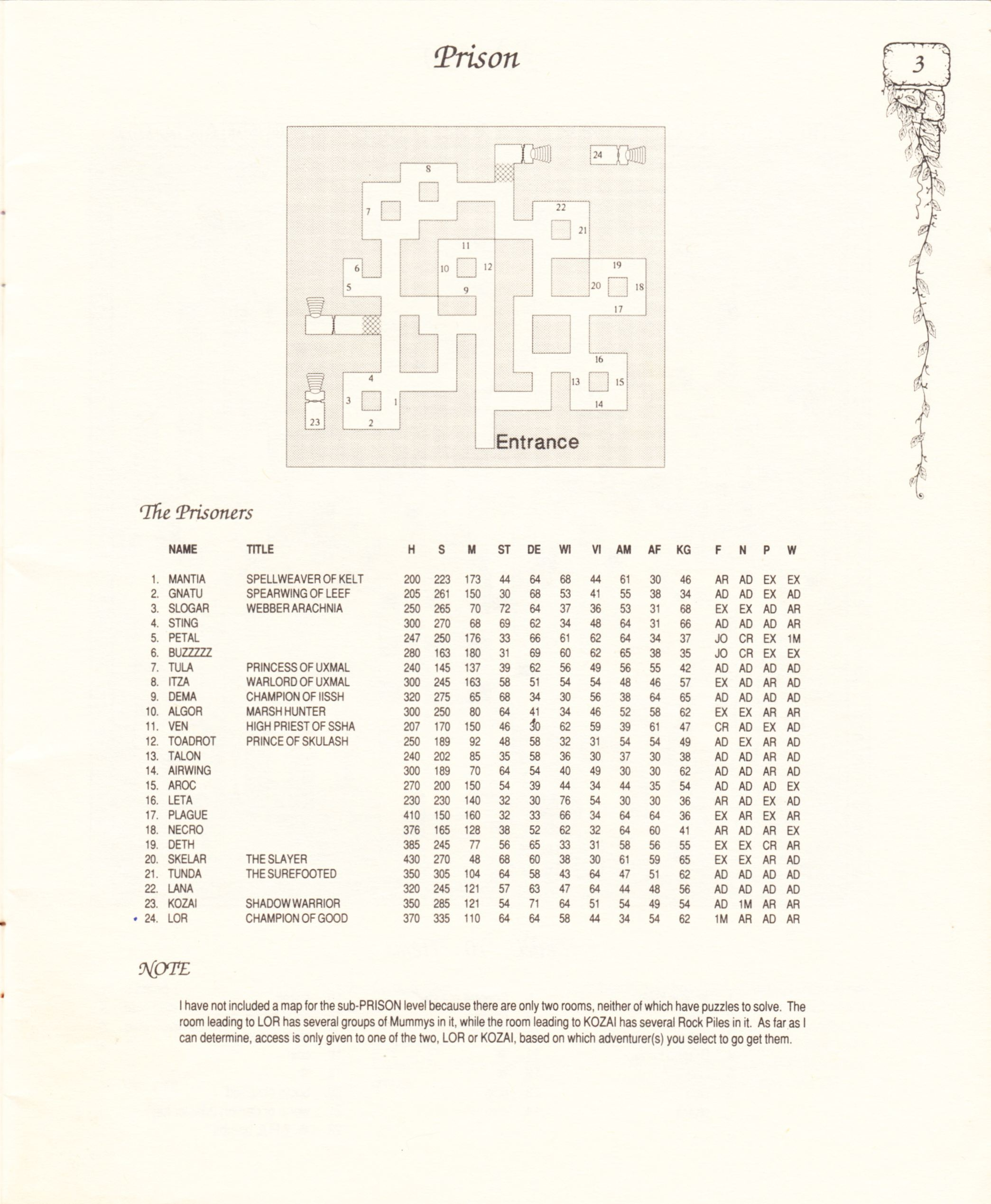 Hint Book - Pat Mullen's Maps, Lists, And Answers For Chaos Strikes Back - US - Page 007 - Scan