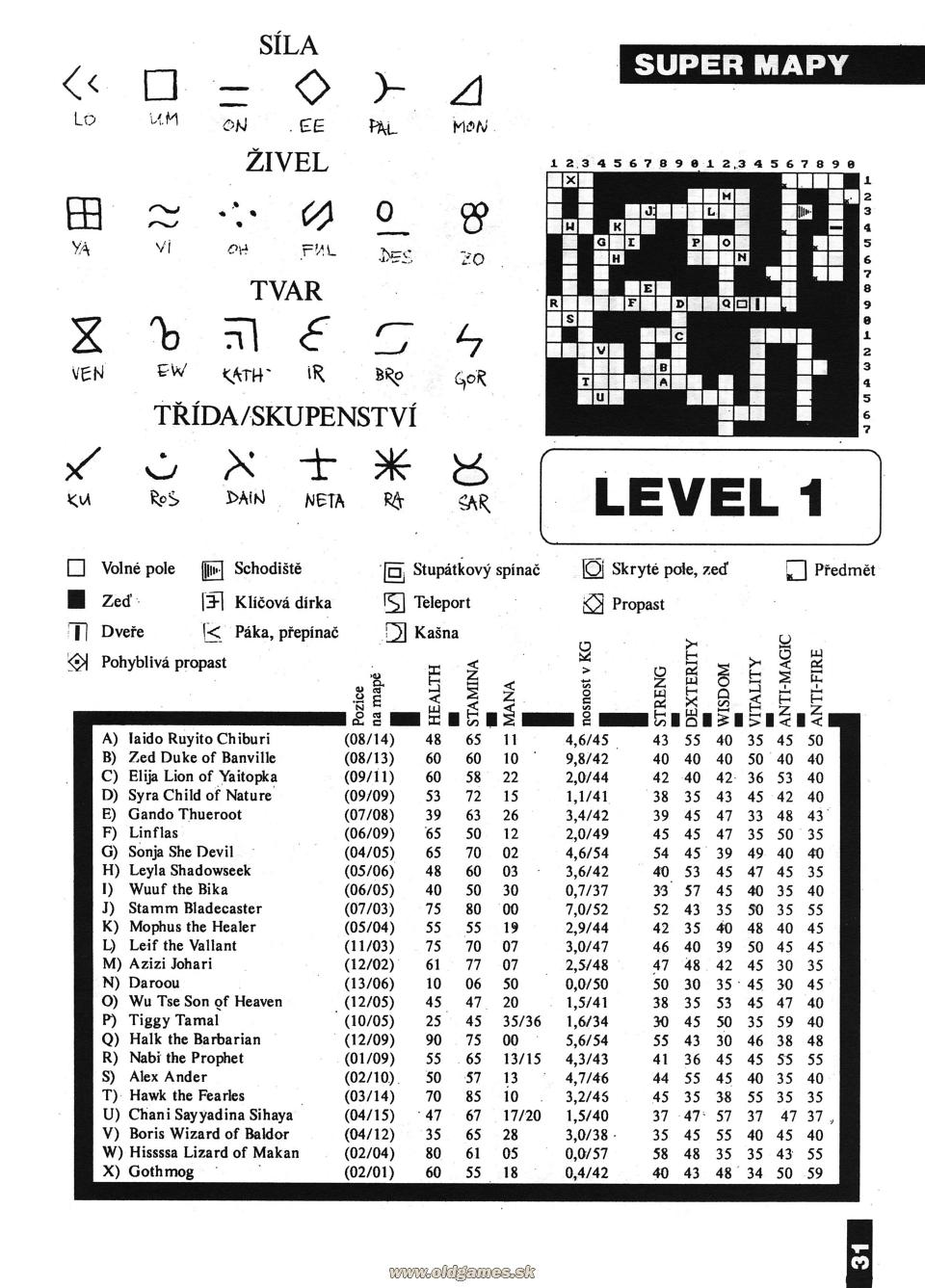 Dungeon Master Hints published in Czech magazine 'Amiga Magazin', Issue #3 July 1991, Page 31