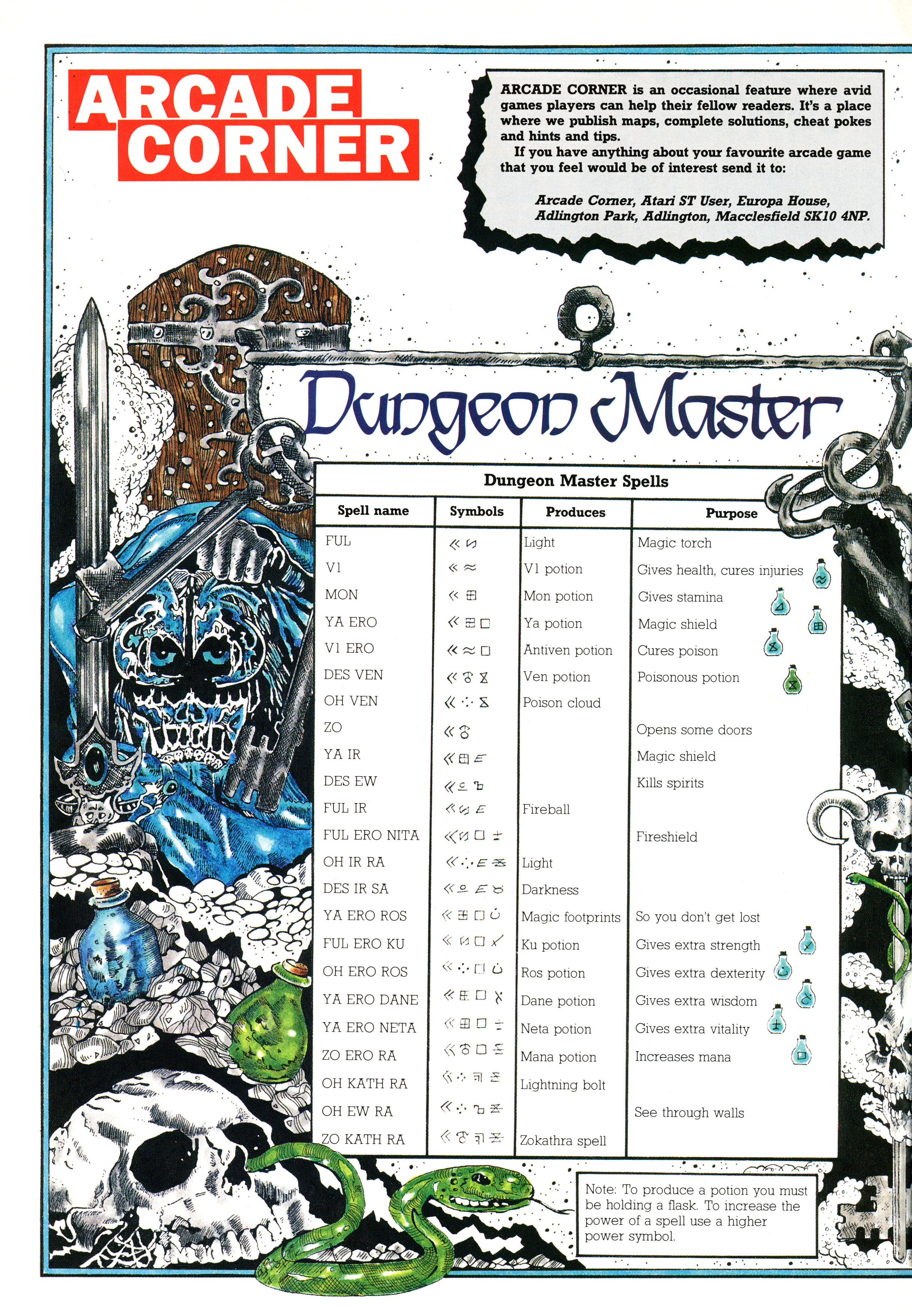 Dungeon Master Hints published in British magazine 'Atari ST User', Vol 3 No 11 January 1989, Page 112