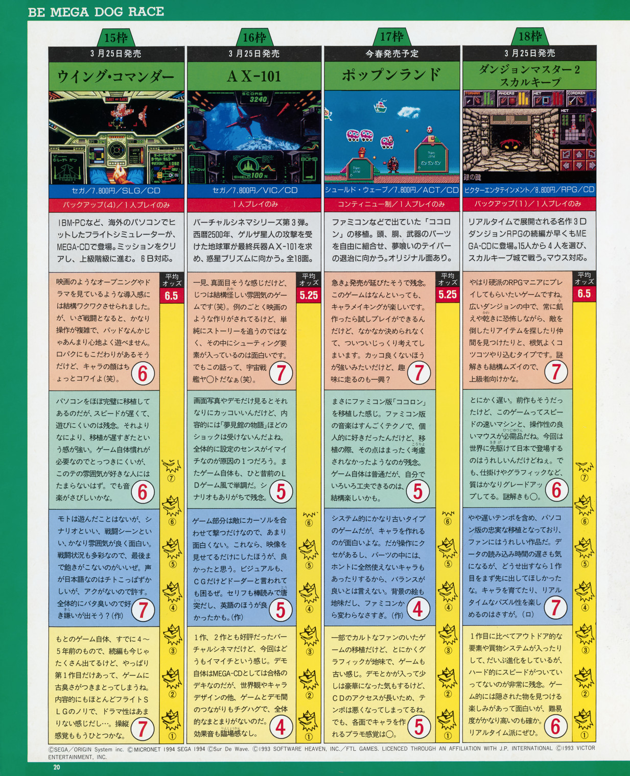 Dungeon Master II for Mega CD Review published in Japanese magazine 'Beep! MegaDrive', April 1994, Page 20