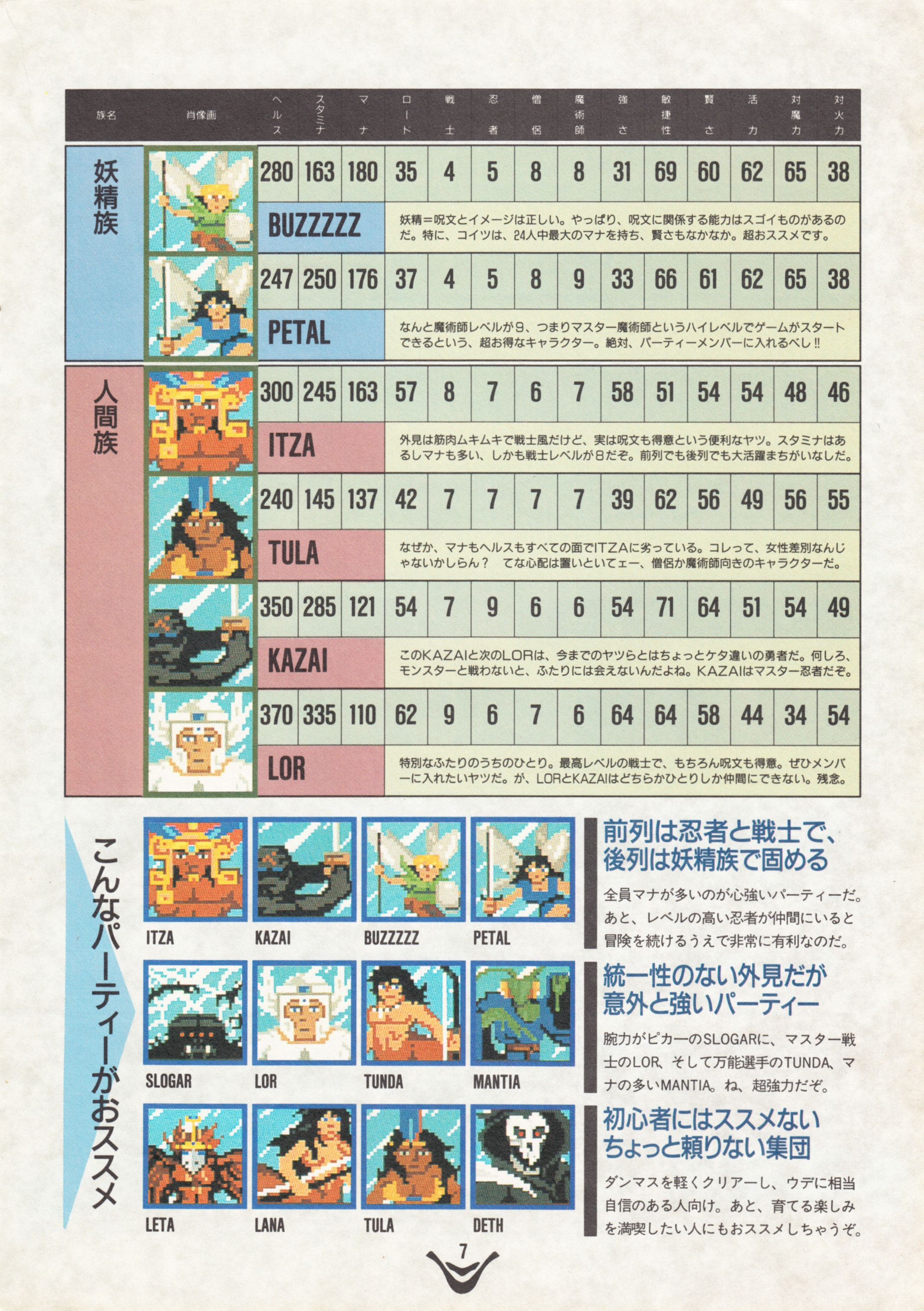 Special Supplement 1 - Chaos Strikes Back Guide published in Japanese magazine 'Login', Vol 9 No 24 21 December 1990, Page 7
