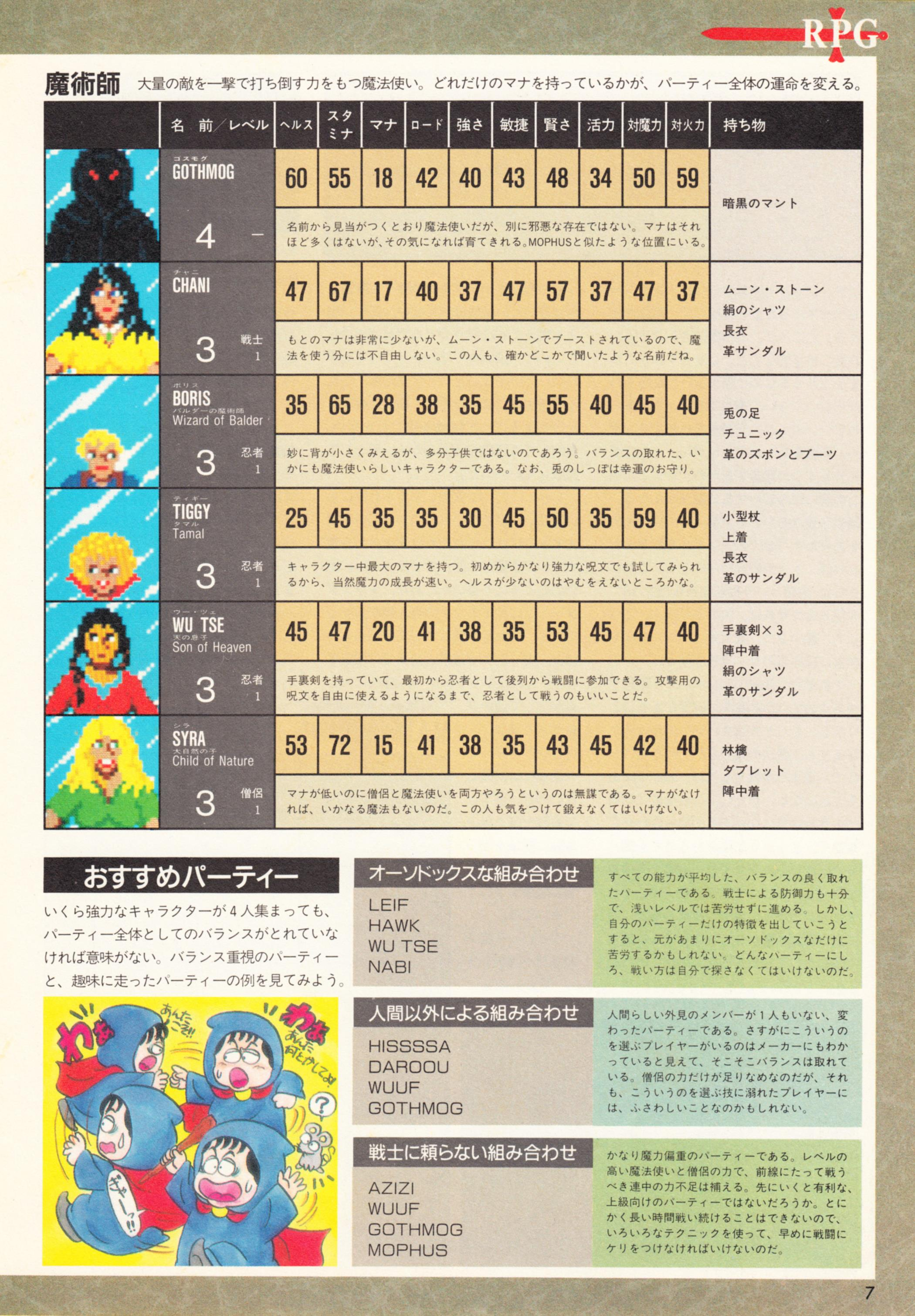 Special Supplement 2 - Dungeon Master Guide published in Japanese magazine 'Login', Vol 9 No 3 02 February 1990, Page 7