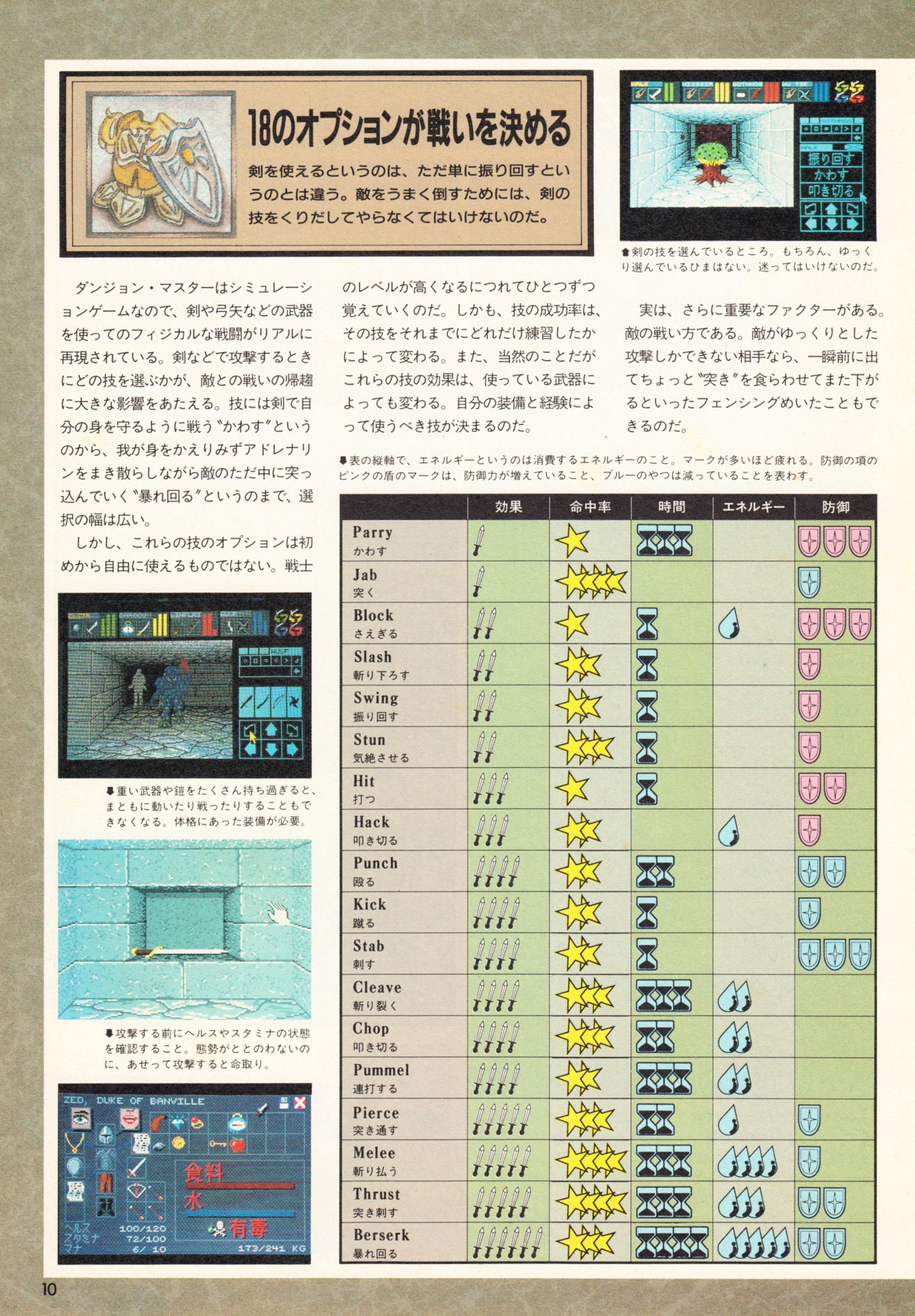 Special Supplement 2 - Dungeon Master Guide published in Japanese magazine 'Login', Vol 9 No 3 02 February 1990, Page 10