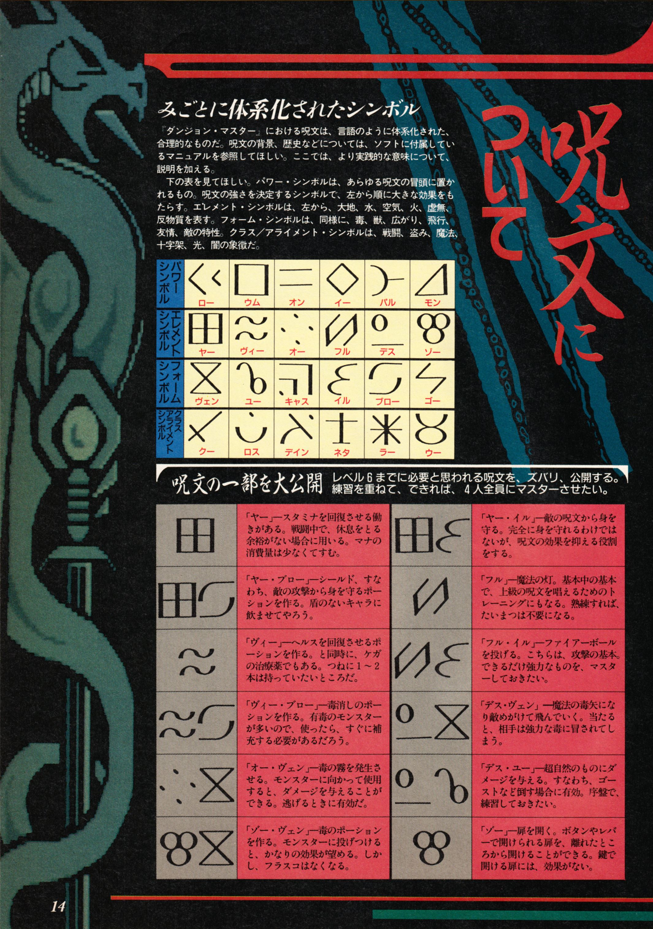 Supplement - Dungeon Master Companion Manual Guide published in Japanese magazine 'Popcom', Vol 4 No 1 01 April 1990, Page 16