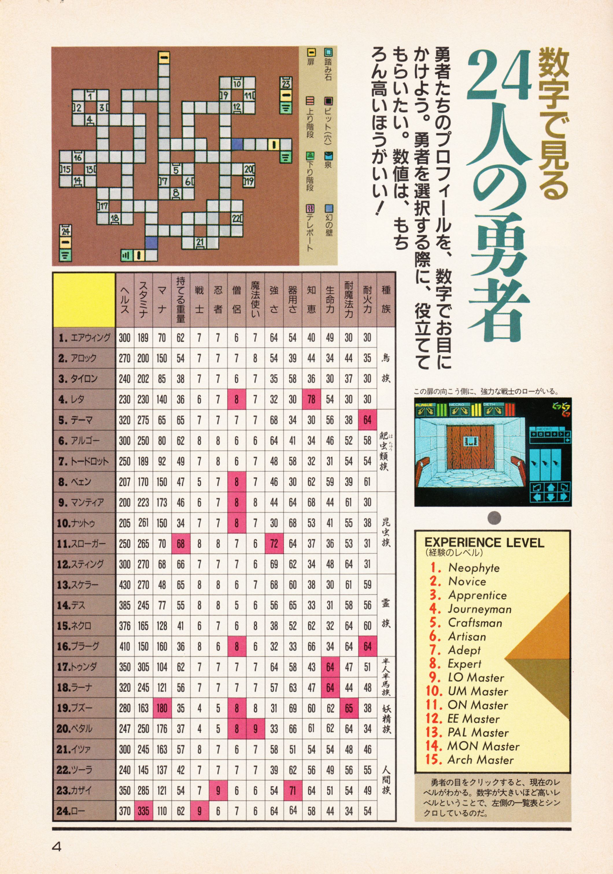 Supplement 1 - Chaos Strikes Back Companion Guide Guide published in Japanese magazine 'Popcom', Vol 9 No 2 01 February 1991, Page 6