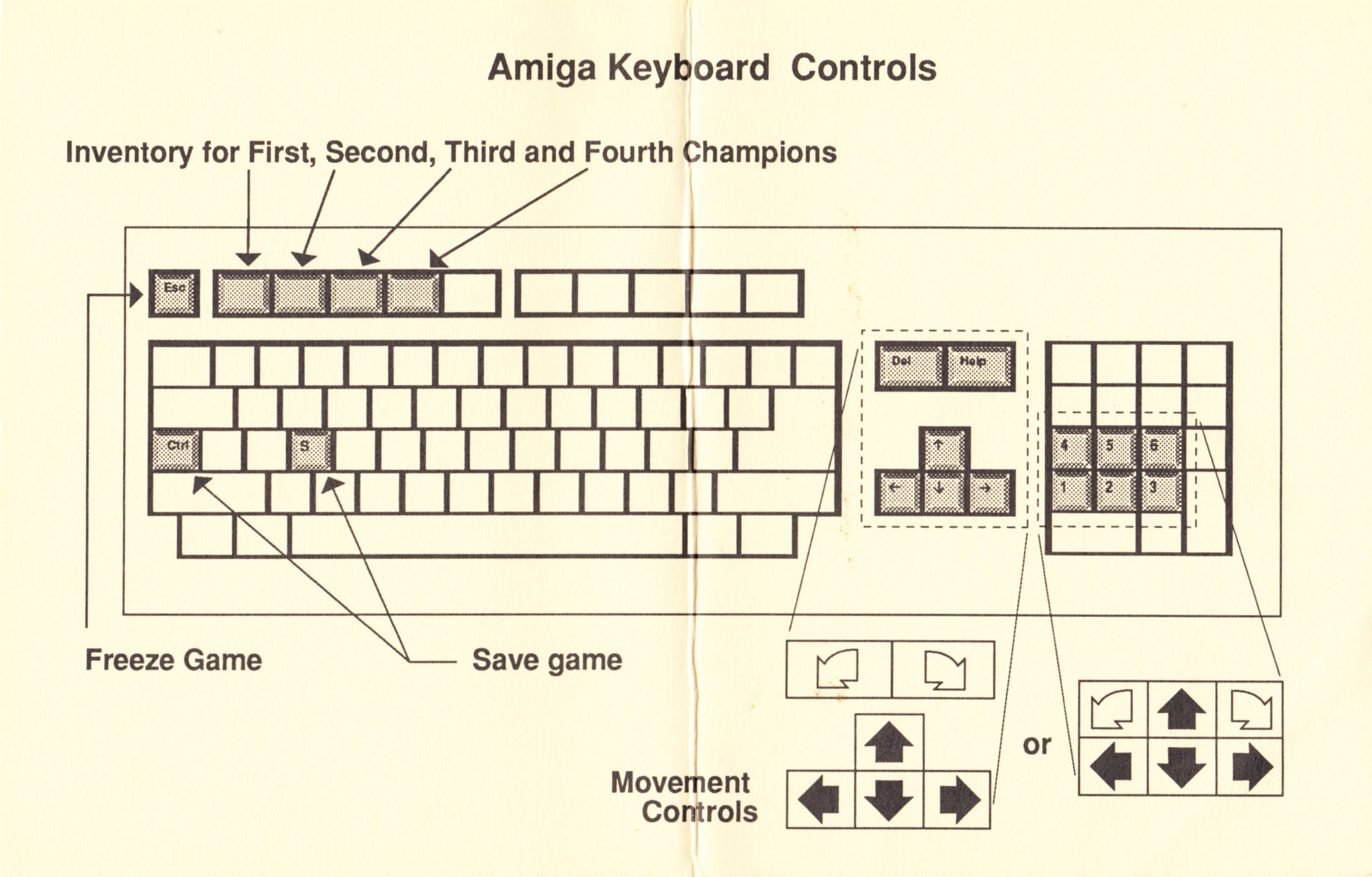 Memory Card - AmiRAM 1000 - EU - Amiga - Without Clock DM CSB - Keyboard Controls - Front - Scan
